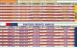HOJAS NACIONALES - Prensa-1