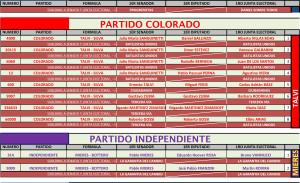HOJAS NACIONALES - Prensa-3