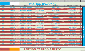 HOJAS NACIONALES - Prensa-4