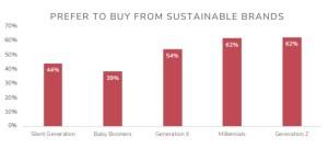Marcas-sostenibles-1